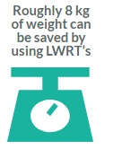 Weight Saving Potential by LWRT's