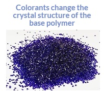 Effect of Colorant on Crystallinity of Polymer