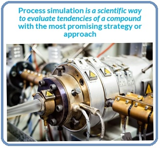 Process Simulation - A Scientific Approach
