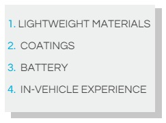 Main 4 Areas of Material Selection - Mobility Trends