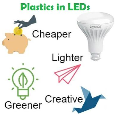 Plastics in LED