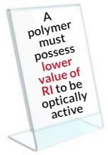 Optimum RI Requirement for Optically Active Polymers