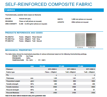 Self reinforced composite fabric