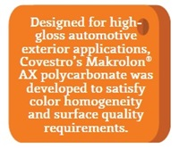 High-gloss Automotive Exterior Applications