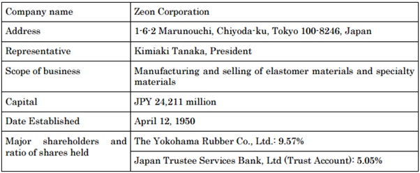 Sumitomo Chemical & Zeon Corp  Consolidate S-SBR Business