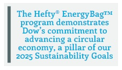 Dow 2025 Sustainability Goals