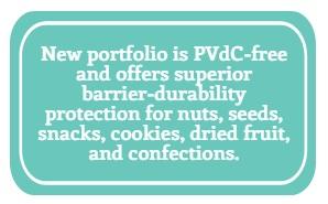 PVdC-free Films