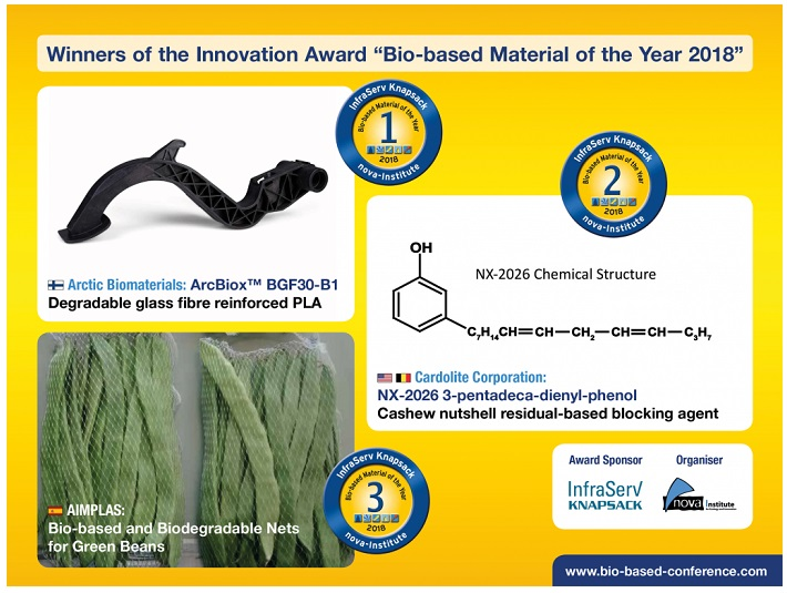 "Winners of the Innovation Award ""Bio-based Material of the Year 2018"""