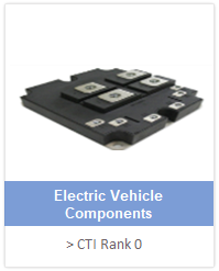 Electric Vehicle Components