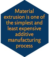 Material extrusion benefits