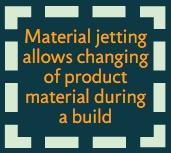 Material jetting benefit