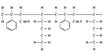Acrylonitrile Butadiene Styrene (ABS Plastic): Uses