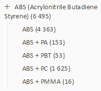 Search Various ABS/Polymer Blends
