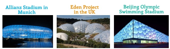 Popular Uses of ETFE Around You