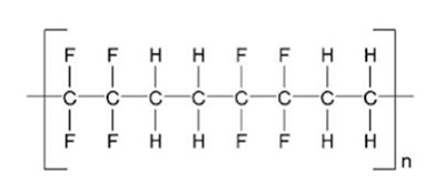Molecular Structure of Ethylene Tetrafluoroethylene