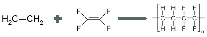 Free Radical Polymerization for ETFE Production