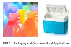 Polyethylene (PE) Plastic: Properties, Uses & Application