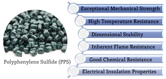 Key Properties of Polyphenylene Sulfide (PPS) Polymer